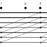 古琴泛音调弦法